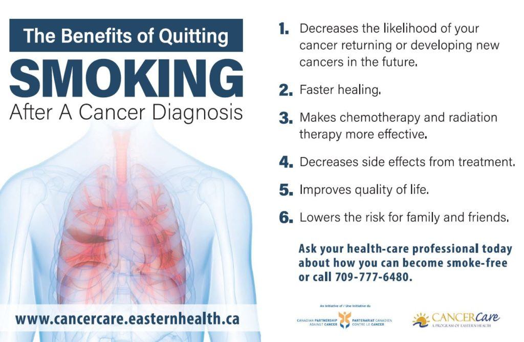The benefits of quitting smoking after a cancer diagnosis